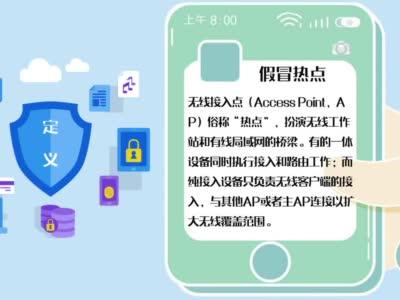 【2020网络安全宣传周】曹妃甸网络安全周常见网络安全三大风险
